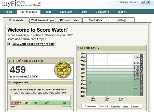 3 Ways To Boost Your Credit Scores