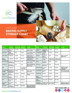 Printable Cheat Sheet: Baking Supply Storage Chart