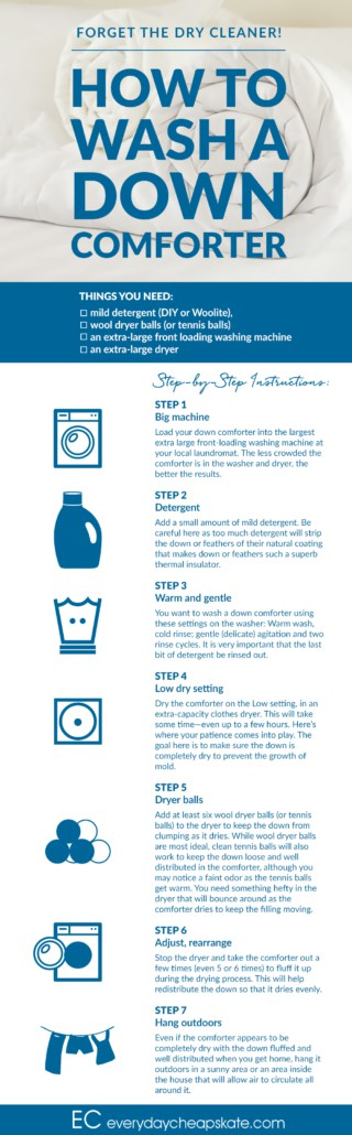 Infographic - How to Wash a Down Comforter