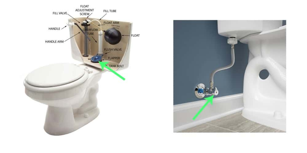 toilet collage showing flapper and shut off valve