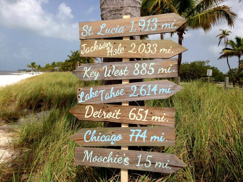 DIY directional signs